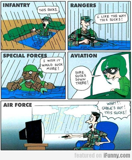 Infantry, Rangers, Special Forces, Aviation And Af