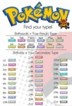 What's Your Pokémon Type?