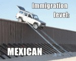 Immigration Level: Mexican