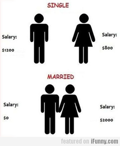 Single Vs. Married