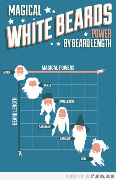 White Beards