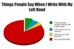 Things People Say When I Write With My Left Hand