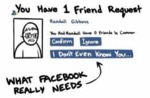 You Have 1 Friend Request