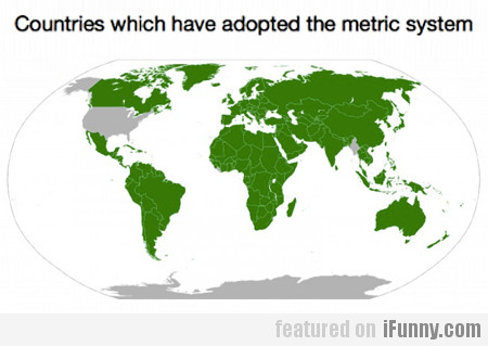 Countries Which Have Adopted The Metric System