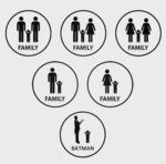 Families And Batman