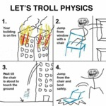 Let's Troll Physics
