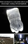 Water And Bleach In A Coke Bottle Reflects And...