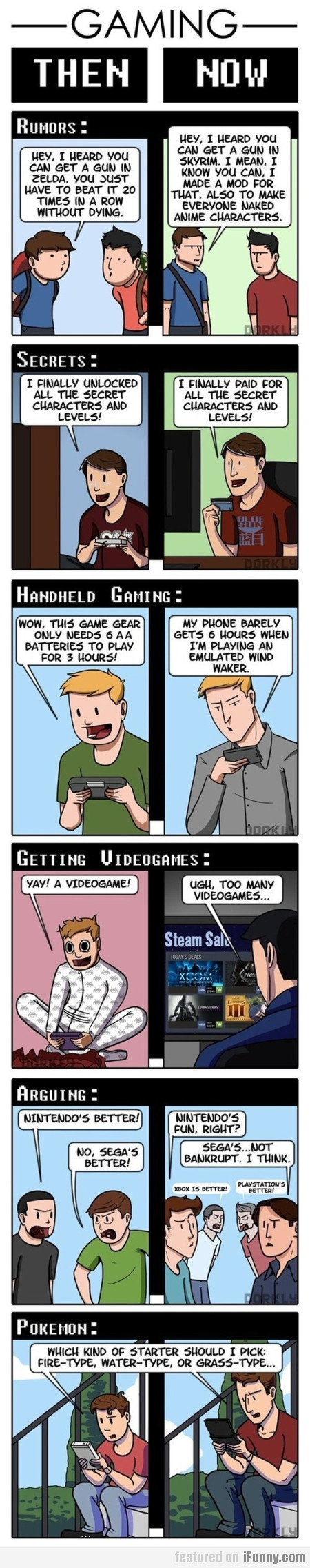 Gaming: Then And Now.