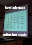 How Lady Gaga Writes Her Music