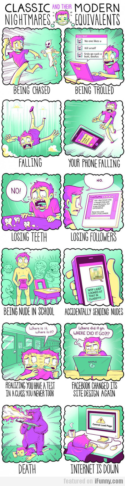 Classic Nightmares And Their Modern Equivalents