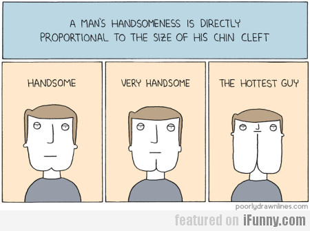 A Man's Handsomeness Is Directly Proportional To..