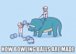 How Bowling Balls Are Made