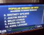 Popular Women On Web...