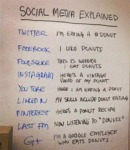 Social Meda Explained...