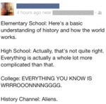Elementary School: Here's A Basic Understanding..