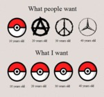 What People Want Vs What I Want
