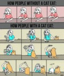 How People Without A Cat Eat