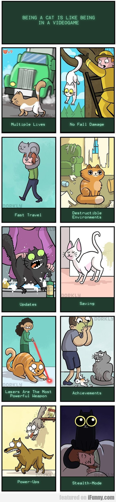 Being A Cat Is Like Being In A Videogame