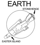 Earth: Stonehenge And Easter Island