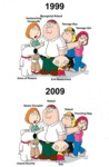 Family Guy Now Vs Then
