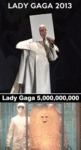 Lady Gaga: Present Vs Future