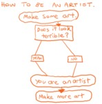 How To Be An Artist...