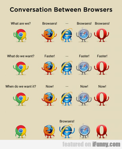 Conversation Between Browsers...