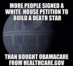 More People Signed A White House Petition...