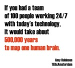 If You Had A Team Of 100 People Working 24/7