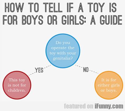 How To Tell If A Toy Is For Boys Or Girls...