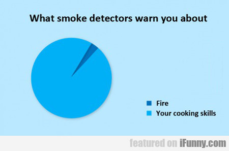 What Smoke Detectors Warn You About...
