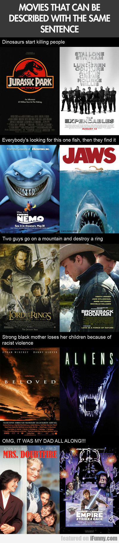 movies that can be described with the same...