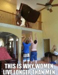 This I Why Women Live Longer Than Men...