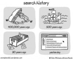 Search History 400,000 Years Ago...