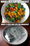 What I Ate For Breakfast...