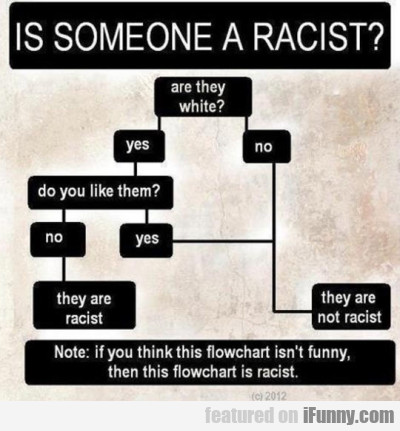 Is someone a racist? Are they white?