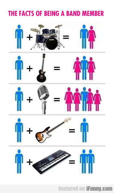 the facts of being a band member...