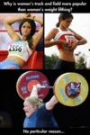 Why Is Women's Track And Field More...