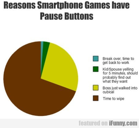 Reasons Smartphone Games Have Pause Buttons