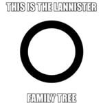 This Is The Lannister Family Tree...