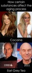 How Certain Substances Affect The Aging....