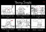 Being Single. What My Friends Think I Do