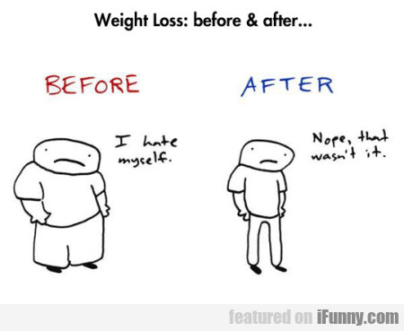 Weight Loss: Before & After