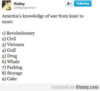 America's Knowledge Of War