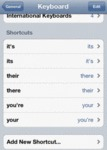 International Keyboards Shortcuts