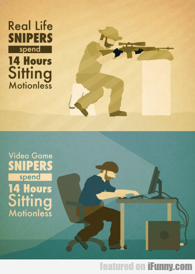 Real Life Snipers Spend 14 Hours Sitting..