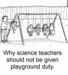 Why Science Teachers Should Not Be Given..