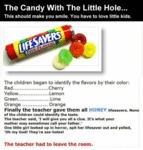 The Candy With The Little Hole...