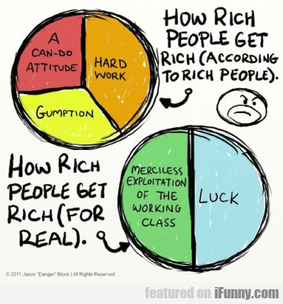 How Rich People Get Rich -according To Rich People