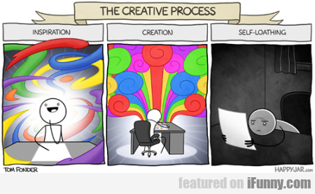 the creative process. inspiration. creation.